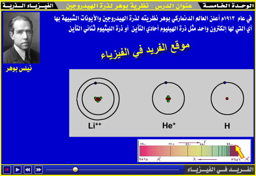 نظرية بوهر لذرة الهيدروجين، فروض أو فرضيات نظرية بوهر الذرية، نموذج بور لذرة الهيدروجين، مستويات الطاقة في نظرية بوهر، انتقال الإلكترون بين مستويات الطاقة، ملخص درس نموذج بور لذرة الهيدروجين، دروس فيزيءا الصف الثالث الثانوي ، منهج اليمن ، الوحدة الخامسة الفيزياء الذرية