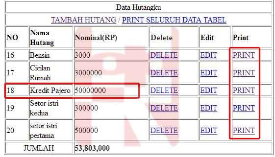 print data tertentu