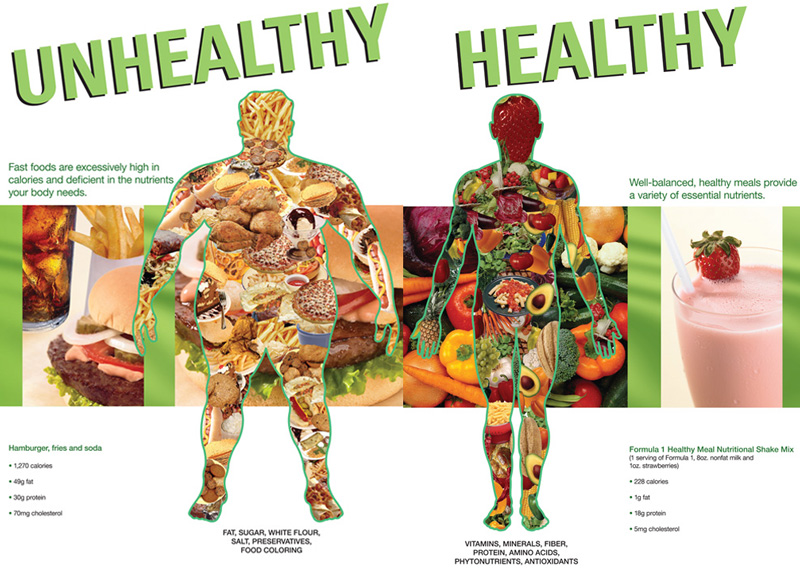 What Are the Benefits of Eating Healthy Vs. Unhealthy?