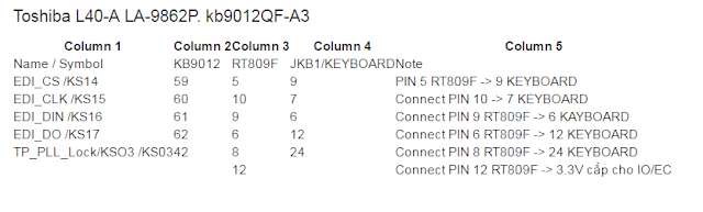 Toshiba L40-A LA-9862P. kb9012QF-A3