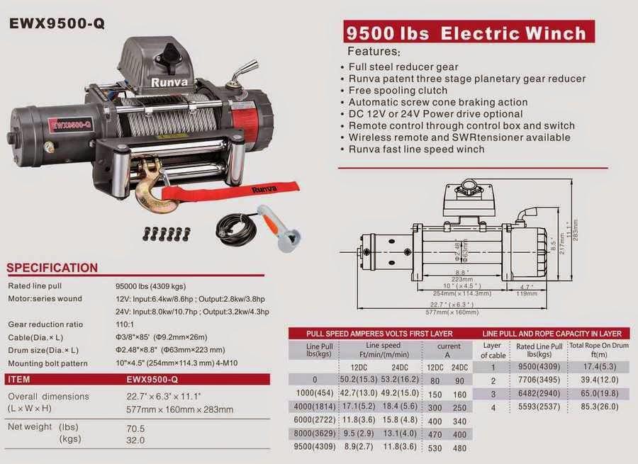 winch9000 winch 9000lb ราคารอกไฟฟ้า ราคารอกสลิงไฟฟ้า รอกไฟฟ้าราคา รอกสลิงไฟฟ้าราคา