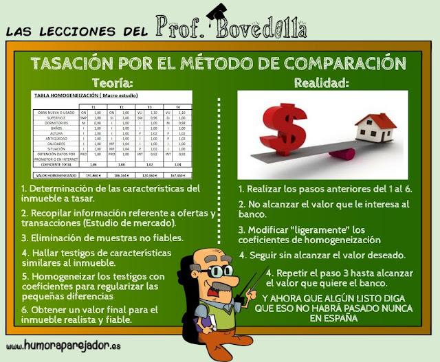tasaciones método de comparación