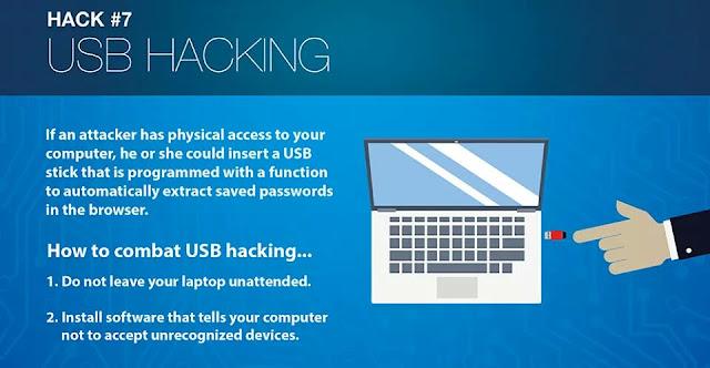 7 USB Hacking