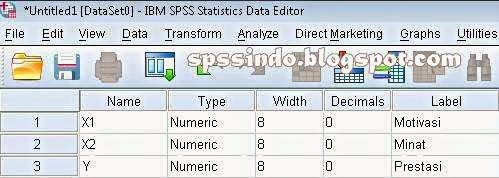 Analisis Regresi Multipes dengan SPSS