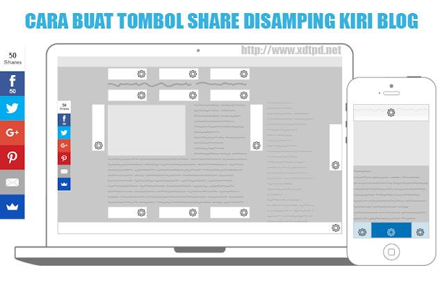 Cara Pasang Tombol Share di Samping Blogs