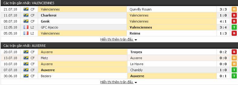 [Hình: Valenciennes3.jpg]