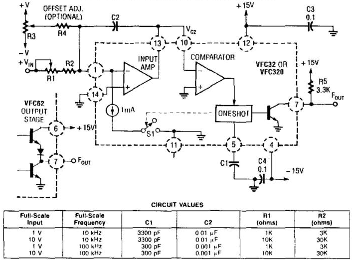 Tofrequency Converter Circuit Diagram 2 Electronic Circuits Diagram