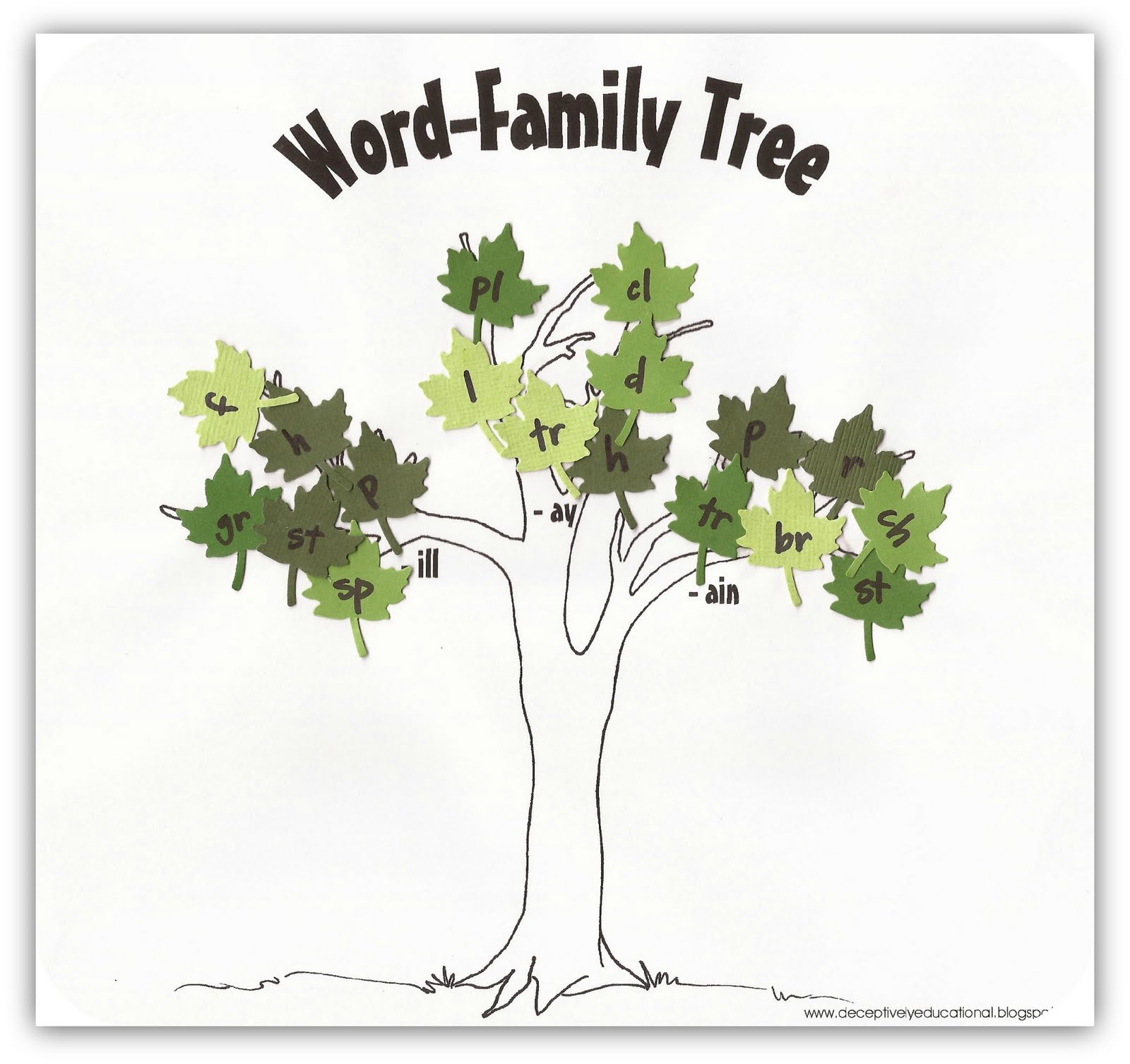Relentlessly Fun Deceptively Educational Word Family Trees