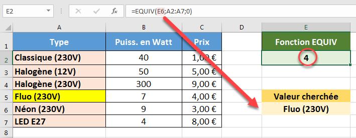 Cellule référencée dans l'argument valeur cherchée de la fonction EQUIV