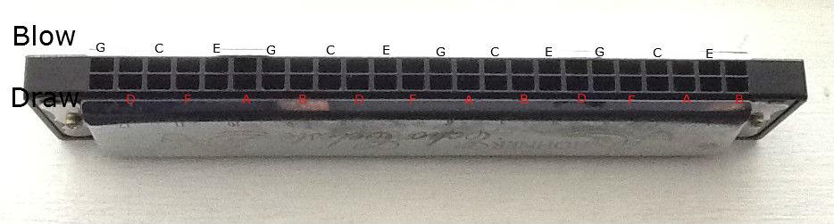 Harmonica harmonica tabs let it be : harmonica tabs let it Tags : harmonica tabs let it be harmonica ...