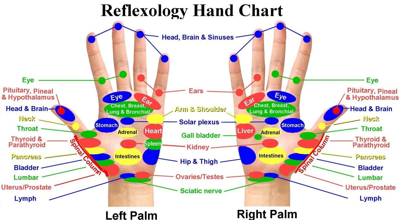 foot massage therapy diagram strawberry fruit home feetandreflexology32
