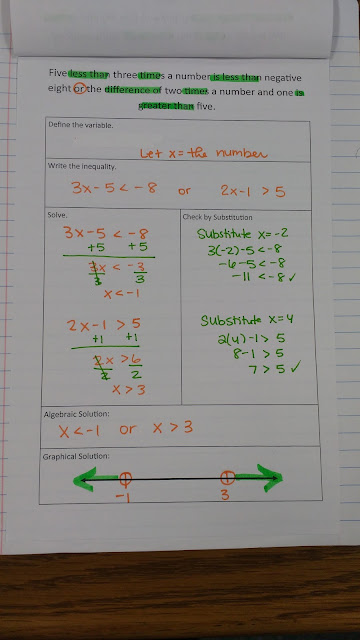 Math = Love Algebra 1 Solving Equations and Inequalities Unit 2