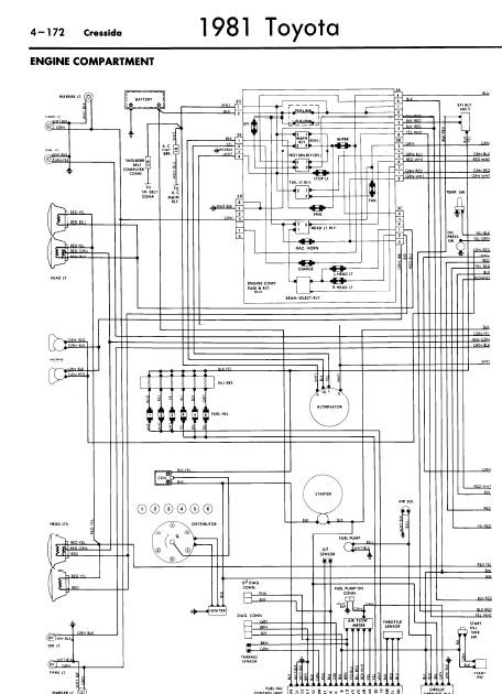 repairmanuals: Toyota Cressida 1981 Wiring Diagrams