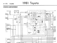 1981 Ford Wiring Diagram
