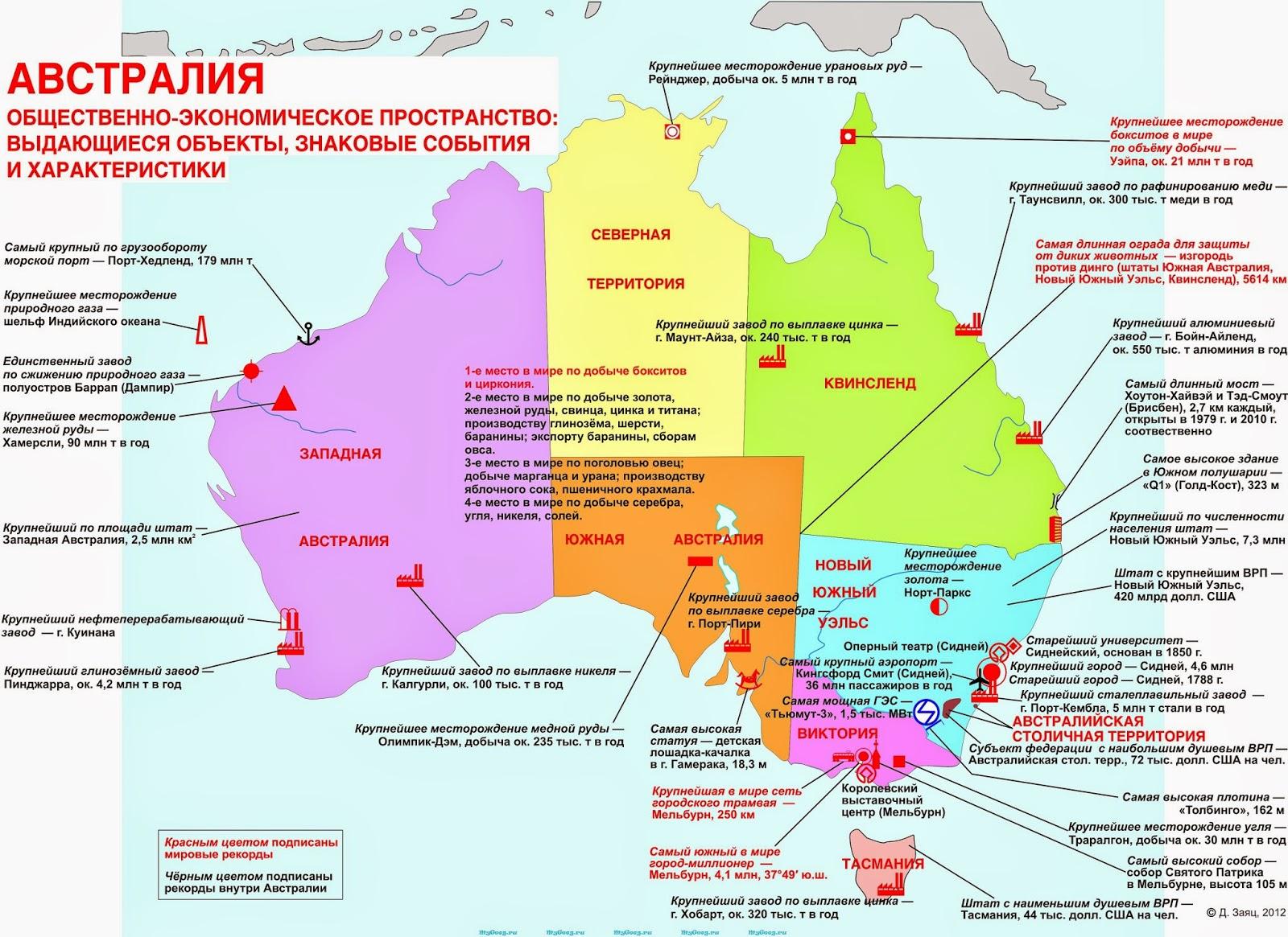 Австралия выдающиеся объекты и характеристики