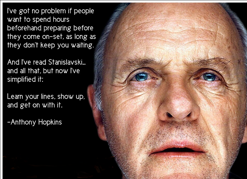 Method Acting- Sir Anthony Hopkins