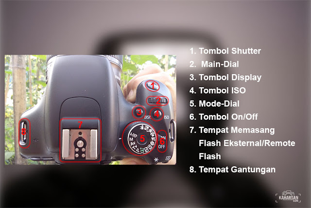 atas Bagian dan Fungsi Kamera Di Semua Canon DSLR - kaharsan