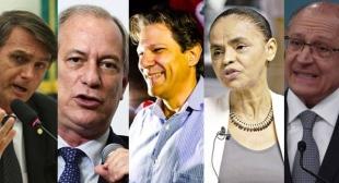 ELEIÇÃO:  Datafolha aponta Bolsonaro com 26%, seguido por Ciro e Haddad empatados com 13%