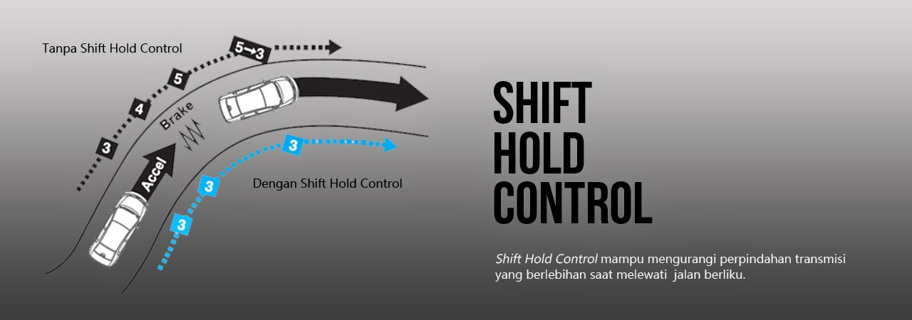 Shift Hold Control