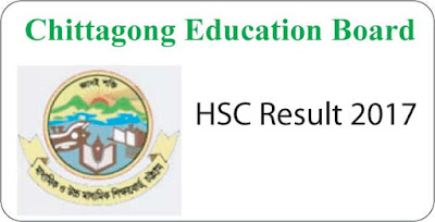 Chittagong Board SSC Result 2017