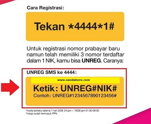 Cara UNREG Registrasi Kartu 3 Tri Lewat SMS Terbaru 2019