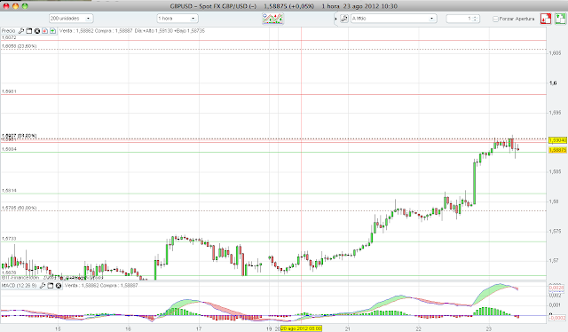 160 Gbp To Usd Forex Trading