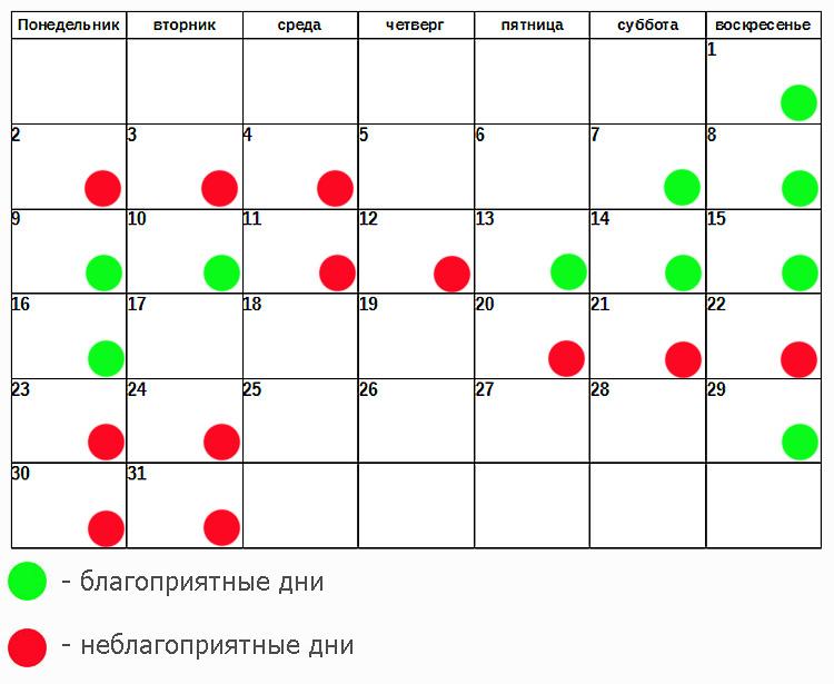 Количество выходных дней в ноябре