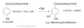 reaksi monofenol menjadi odifenol