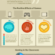 The Future of Games in Education Infographic