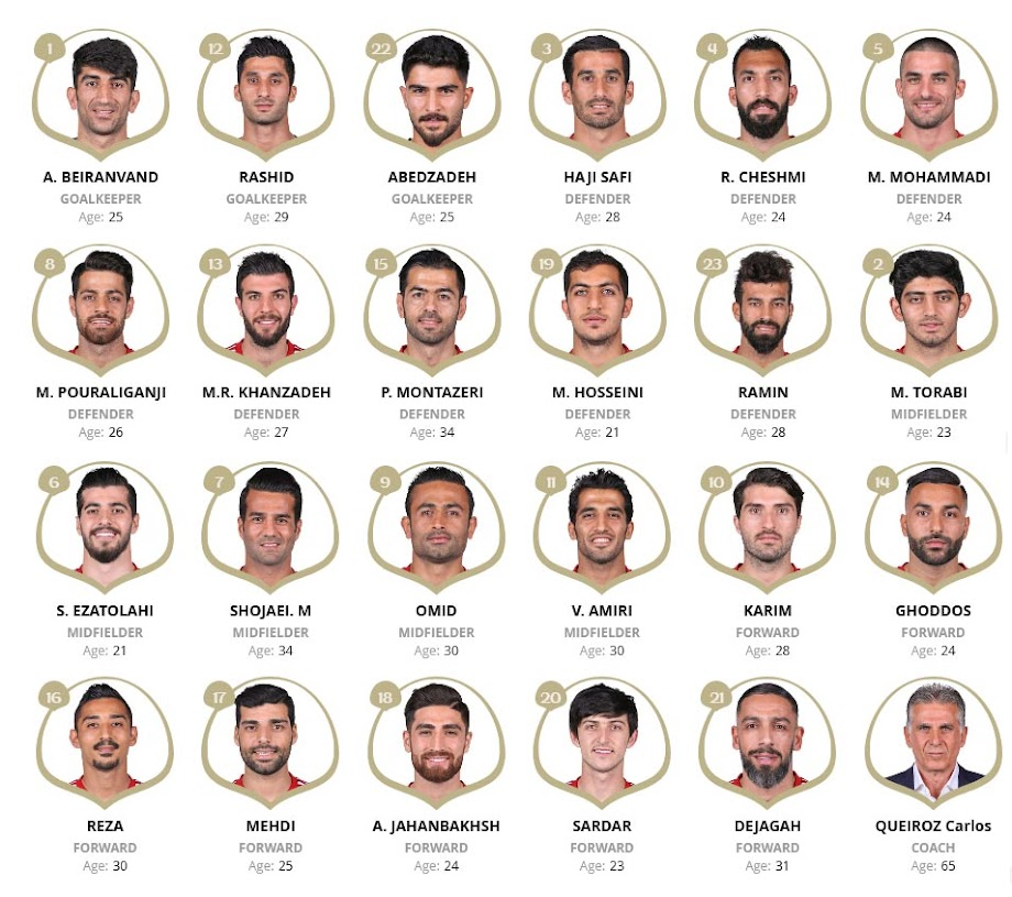Squad List of Team Iran at FIFA 2018 World Cup