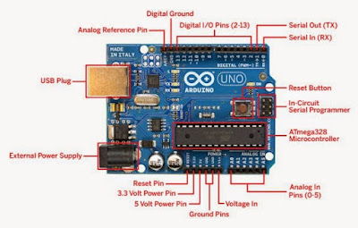 Arduino Uno Pin Out