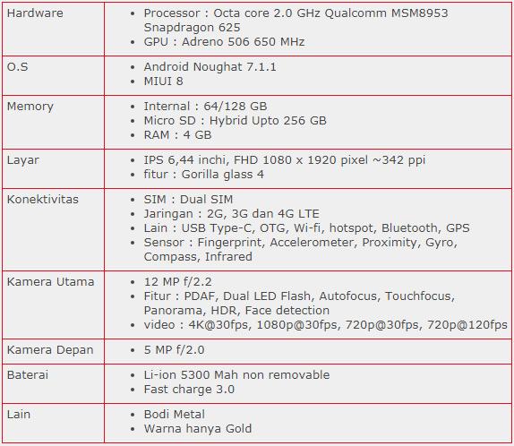 Harga Xiaomi Mi Max Murah Baru dan Bekas Spesfikasi terbaru