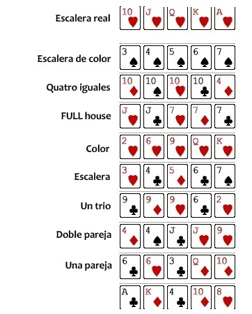 cuantas cartas se necesitan para jugar poker