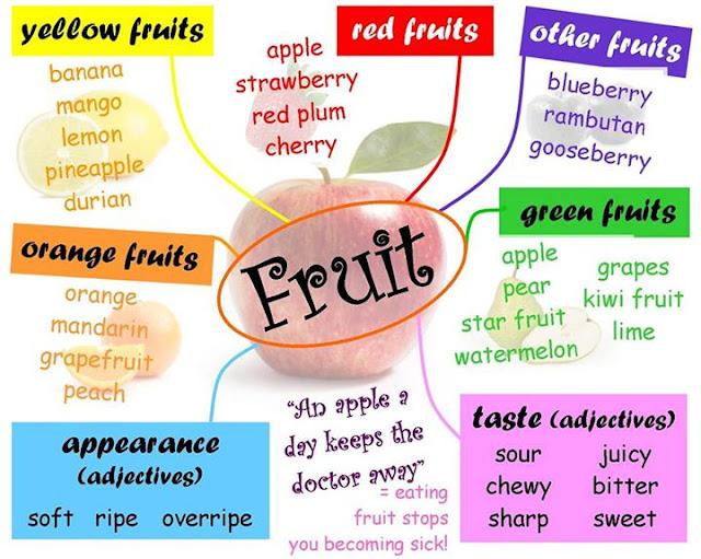 Thử tài đoán nghĩa của từ vựng tiếng Anh