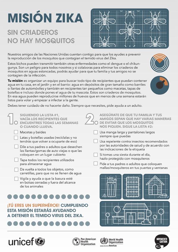 Las-Chicas-Superpoderosas-Ben-10-Zika