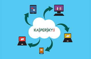 Kaspersky Pc Protection 2018 Review and Download