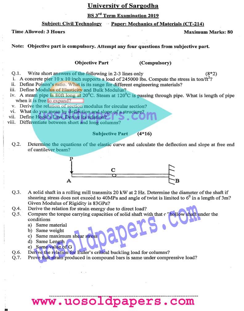 CT-214: Mechanics of Materials, BS Civil Technology, Term System