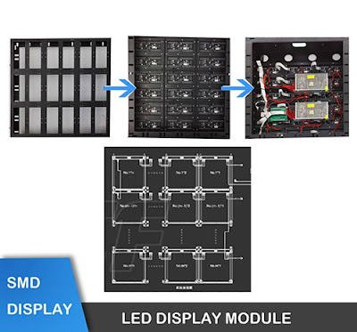 Công ty cung cấp màn hình led p2 module led chính hãng tại quận 4