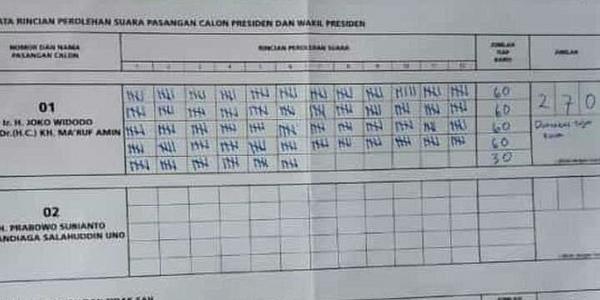 Tanggapan BPN soal 61 TPS di Boyolali Berikan Nol Suara untuk Prabowo