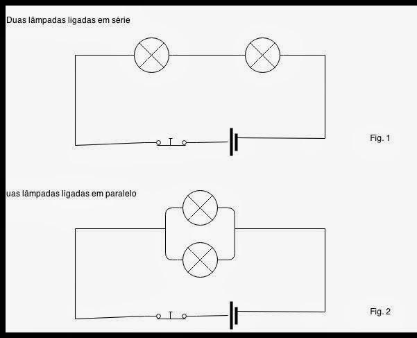 eufisica: Build Electric Circuits