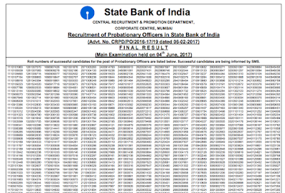 SBI PO 2017 Final Result Declared, Download PDF List Here