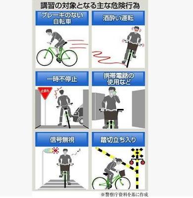 đi xe đạp ở Nhật vi phạm bị phạt Nặng