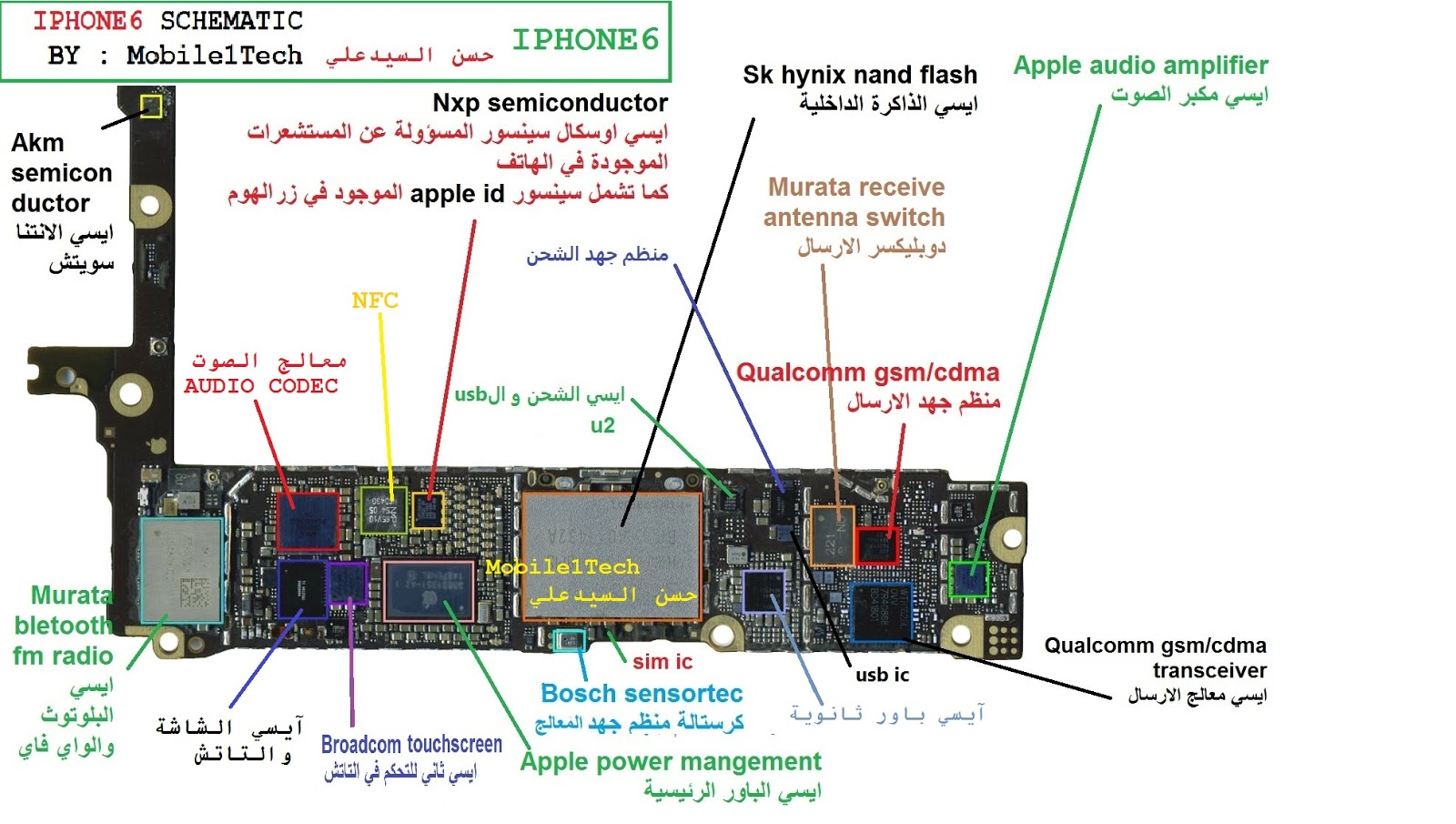 iphone 6 schematic  ���� ���������� ������ 10th june 2016 ������������ mobile1tech