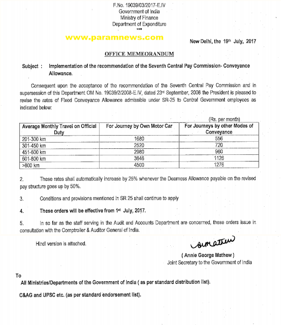 7th-cpc-conveyance-allowances-paramnews-finmin-order-pdf