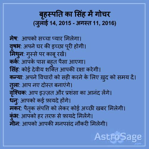 Brahaspati ke Singh me Gocher se apki jindagi me aayenge kai naye badlav.
