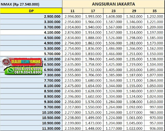 Simulasi Kredit Motor Yamaha Nmax Terbaru 2019, Price List Yamaha, Harga Kredit Motor Yamaha, Tabel Harga, Cicilan Motor