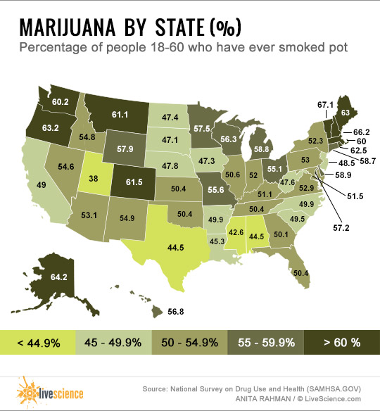 Percentage of people 18-60 who have ever smoked pot by U.S. State
