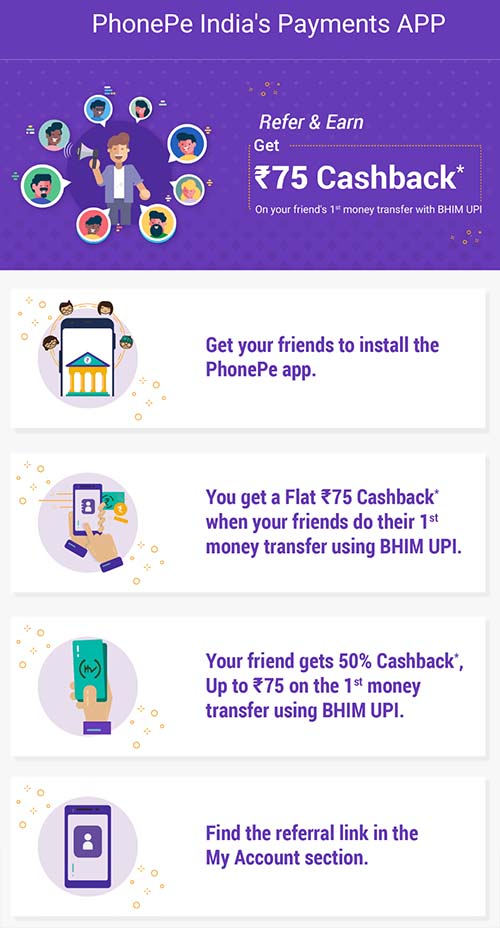 Get 75 Cashback With Phonepe Refer