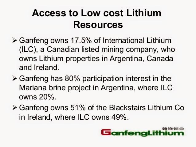 Kirill Klip : Ganfeng Lithium: Global and China Lithium Carbonate