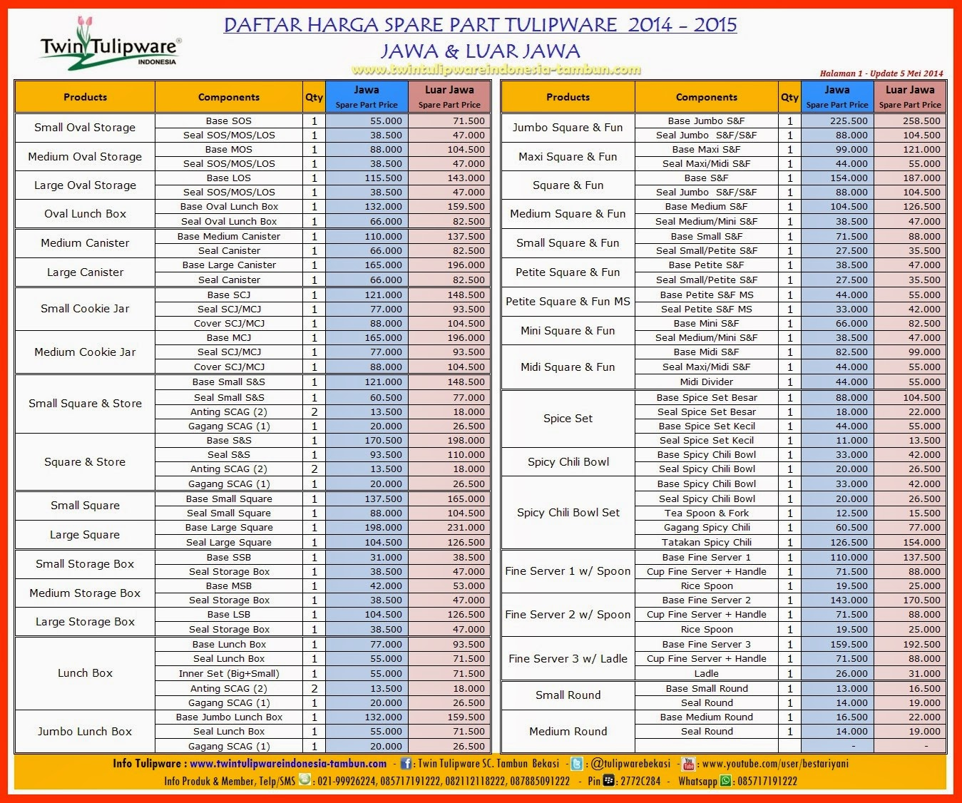 Daftar Harga Spare Part Motor Honda Yamaha Suzuki Harga Car